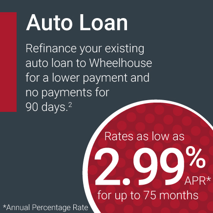refinance your auto loan to Wheelhouse